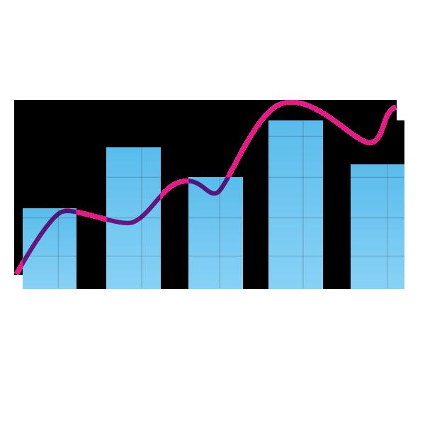 demand peaks